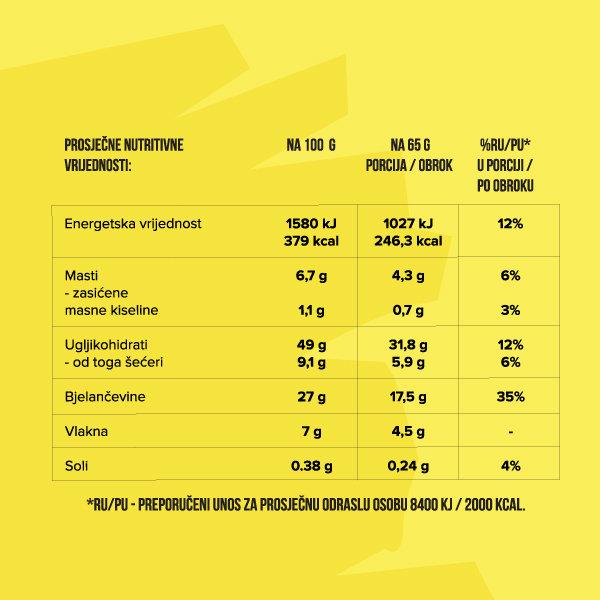 Nutrigold beljakovinska kaša z banano v plastični embalaži, 65g.